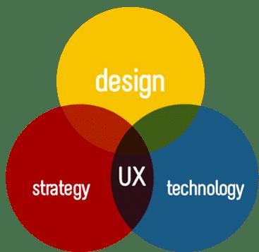 UX / UI, Design, Spécifications fonctionnelles, expérience utilisateur